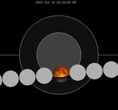 Éclipse partielle de Lune @ Ailes de Sergy